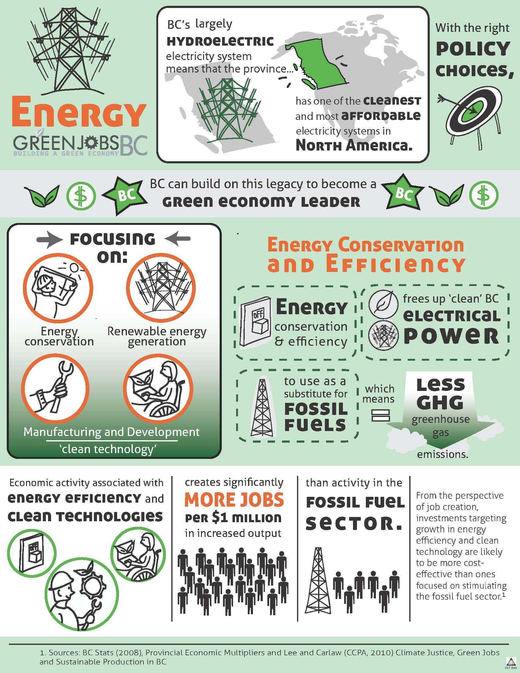 Module 6: Green Industrial Revolution | Climate Justice in ...