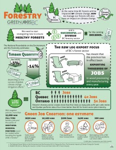 Columbia Institute-Forestry infographic Sept 16